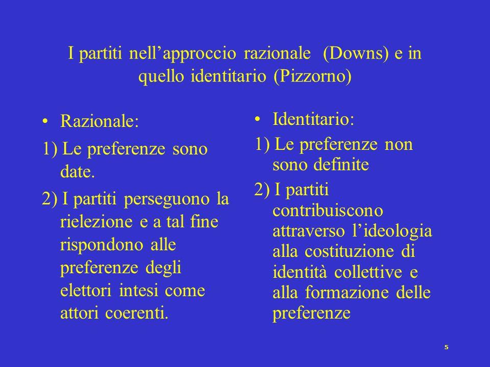 5 I partiti nellapproccio razionale (Downs) e in quello identitario (Pizzorno) Razionale: 1) Le preferenze sono date.