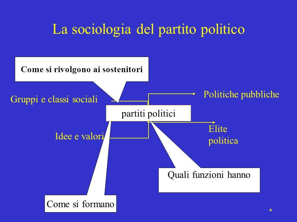 6 La sociologia del partito politico Come si formano Quali funzioni hanno Gruppi e classi sociali Idee e valori Politiche pubbliche Elite politica partiti politici Come si rivolgono ai sostenitori