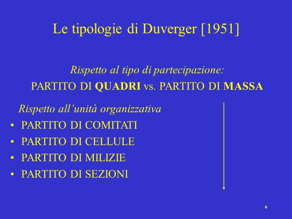 8 Le tipologie di Duverger [1951] Rispetto al tipo di partecipazione: PARTITO DI QUADRI vs.