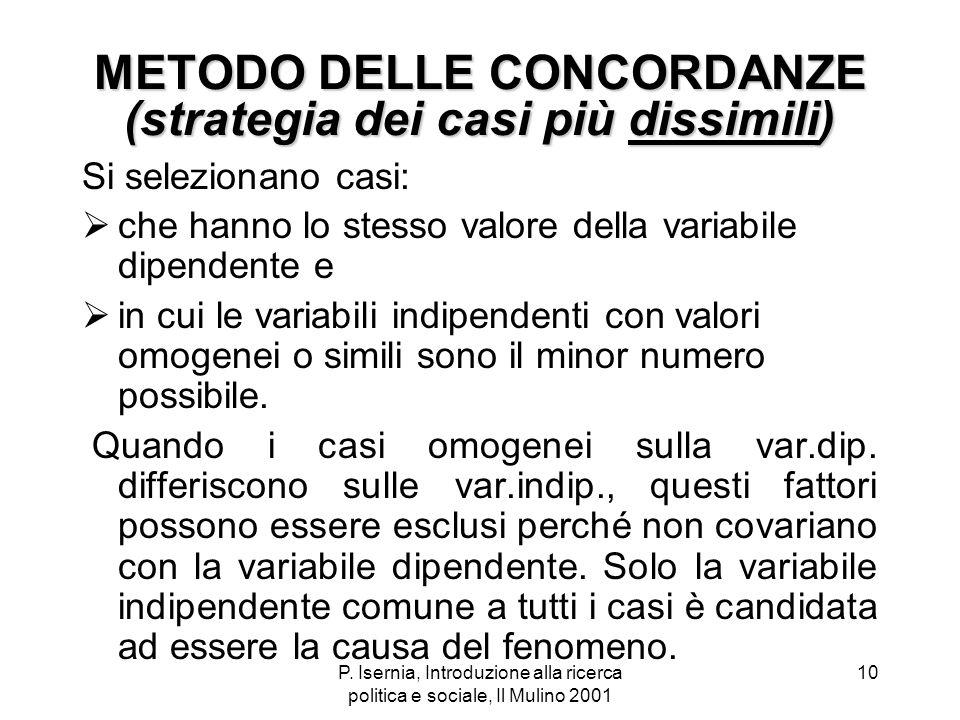 P. Isernia, Introduzione alla ricerca politica e sociale, Il Mulino 2001 10 METODO DELLE CONCORDANZE (strategia dei casi più dissimili) Si selezionano