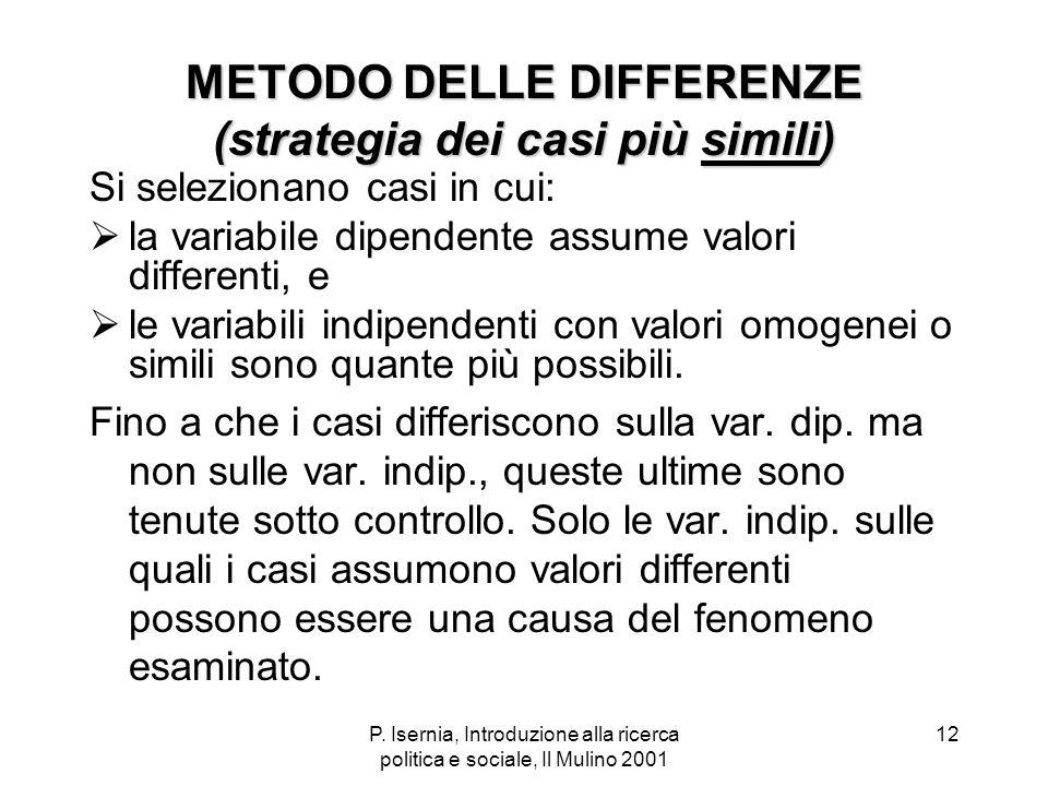P. Isernia, Introduzione alla ricerca politica e sociale, Il Mulino 2001 12 METODO DELLE DIFFERENZE (strategia dei casi più simili) Si selezionano cas