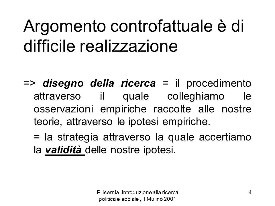 P. Isernia, Introduzione alla ricerca politica e sociale, Il Mulino 2001 4 Argomento controfattuale è di difficile realizzazione => disegno della rice