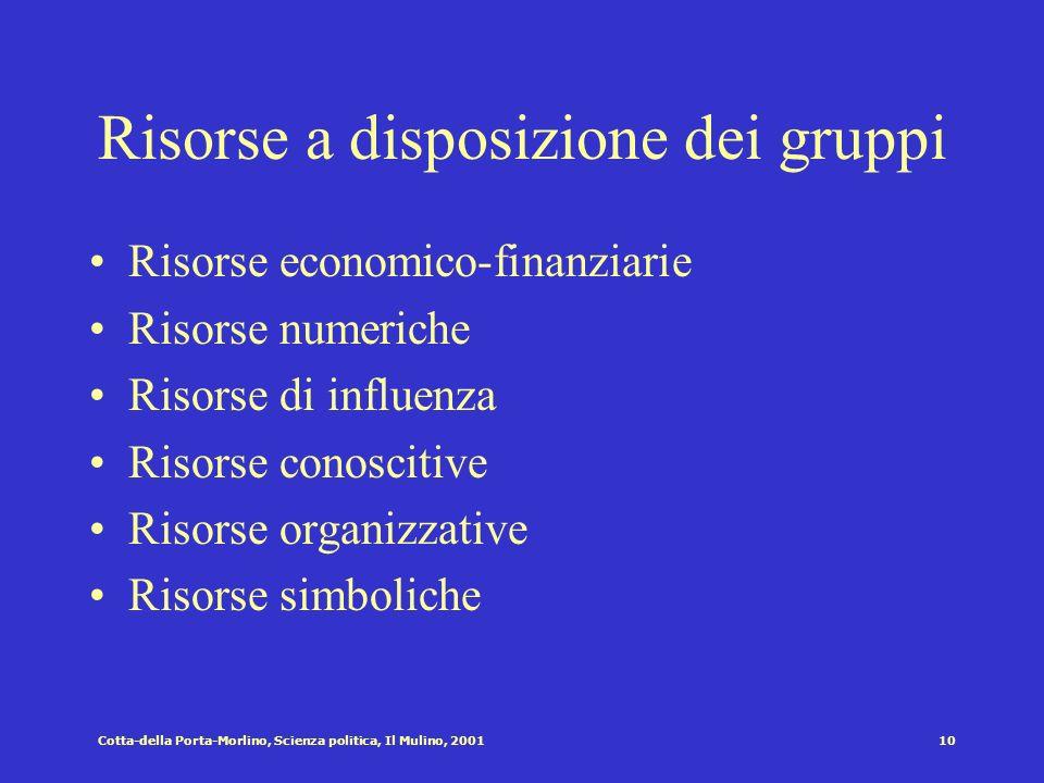 Cotta-della Porta-Morlino, Scienza politica, Il Mulino, 20019 Obiettivi Gruppi di difesa di interessi oggettivi (categorie occupazionali, appartenenze