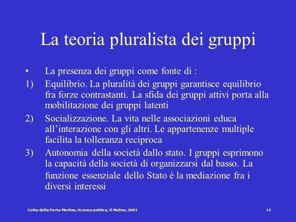 Cotta-della Porta-Morlino, Scienza politica, Il Mulino, 200111 Il rapporto gruppi- partiti Accesso autonomo dei gruppi alle decisioni Situazioni inter