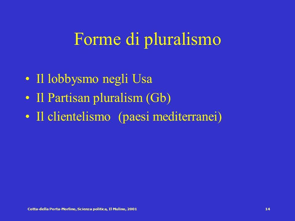 Cotta-della Porta-Morlino, Scienza politica, Il Mulino, 200113 Pluralismo [Schmitter, 1974] Un sistema di rappresentanza degli interessi dove le unità