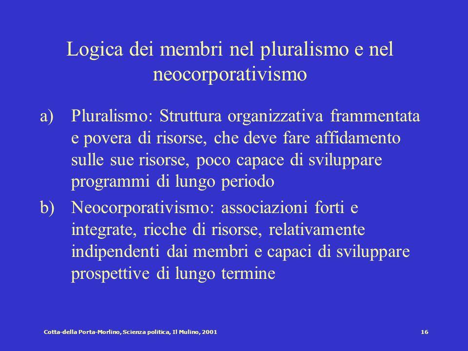 Cotta-della Porta-Morlino, Scienza politica, Il Mulino, 200115 Neo-corporativismo [Schmitter 1974] Un sistema di rappresentanza di interessi dove le u