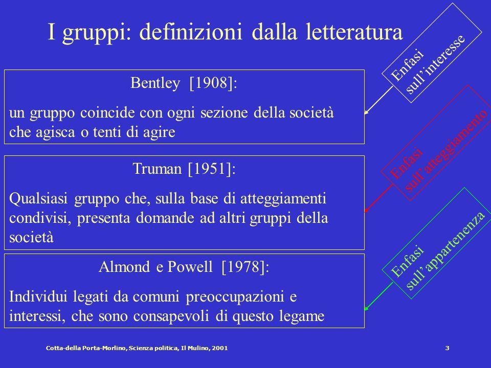 Cotta-della Porta-Morlino, Scienza politica, Il Mulino, 20012 Riferimenti storici al fenomeno dei gruppi Le gilde (Medio evo) Le corporazioni (i Comun
