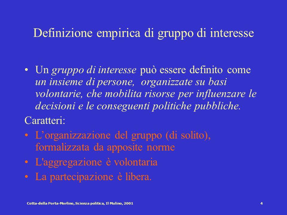 Cotta-della Porta-Morlino, Scienza politica, Il Mulino, 20014 Definizione empirica di gruppo di interesse Un gruppo di interesse può essere definito come un insieme di persone, organizzate su basi volontarie, che mobilita risorse per influenzare le decisioni e le conseguenti politiche pubbliche.