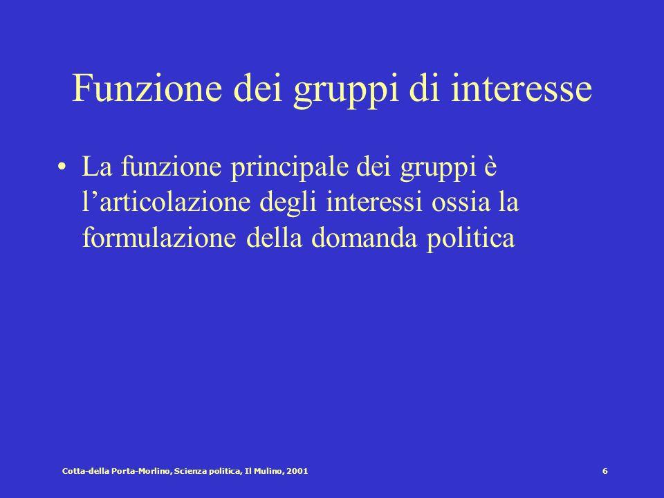 Cotta-della Porta-Morlino, Scienza politica, Il Mulino, 20015 Criteri di classificazione dei gruppi di interesse Struttura organizzativa Modalità di a