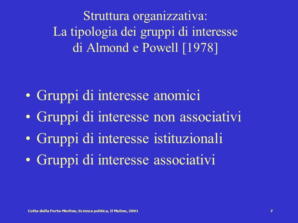 Cotta-della Porta-Morlino, Scienza politica, Il Mulino, 20016 Funzione dei gruppi di interesse La funzione principale dei gruppi è larticolazione degl