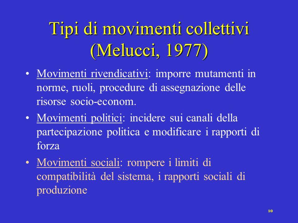 9 Movimenti, identità e limiti di compatibilità del sistema (Melucci, 1977) Lidentità collettiva come processo relazionale (individuazione/identificaz