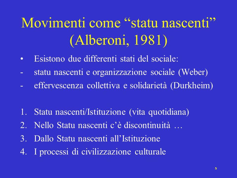 4 Movimenti e disfunzioni sociali (Smelser, 1963) Approccio struttural-funzionalista (Parsons) Comportamento collettivo spontaneo come mutamento socia