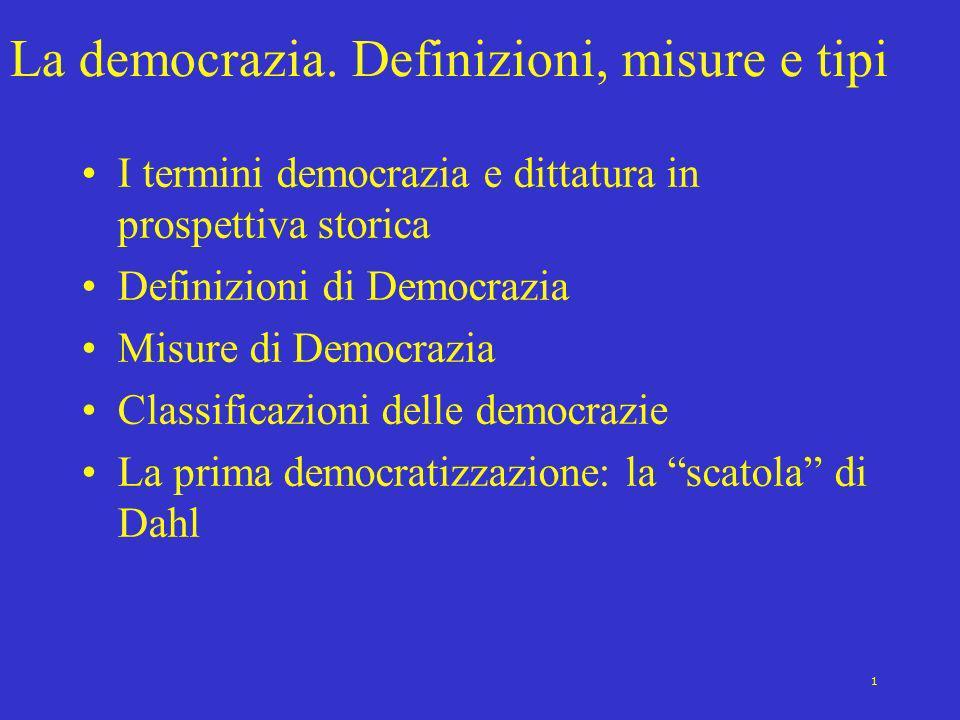 1 I termini democrazia e dittatura in prospettiva storica Definizioni di Democrazia Misure di Democrazia Classificazioni delle democrazie La prima democratizzazione: la scatola di Dahl La democrazia.