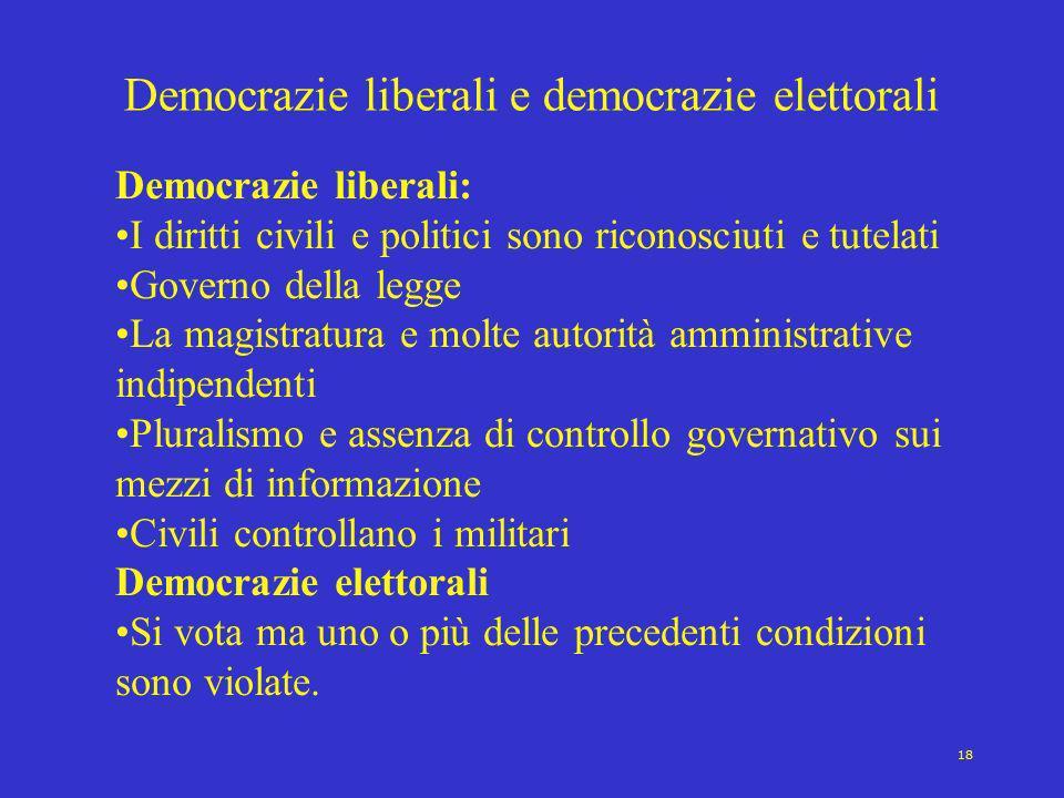 18 Democrazie liberali e democrazie elettorali Democrazie liberali: I diritti civili e politici sono riconosciuti e tutelati Governo della legge La ma
