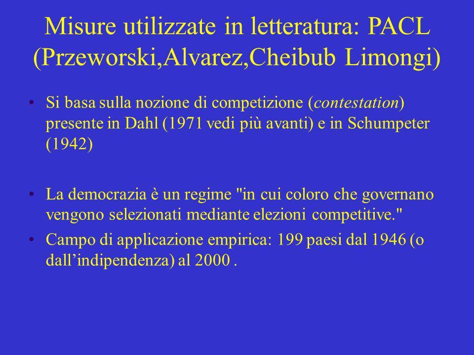 Misure utilizzate in letteratura: PACL (Przeworski,Alvarez,Cheibub Limongi) Si basa sulla nozione di competizione (contestation) presente in Dahl (197