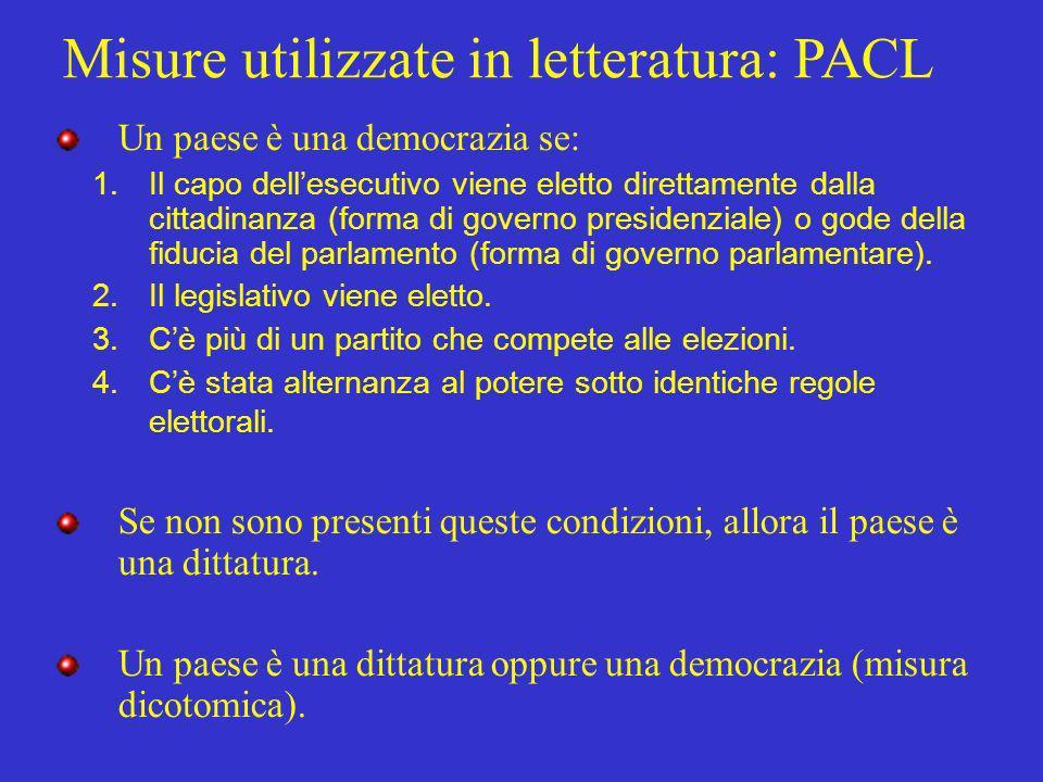 Misure utilizzate in letteratura: PACL Un paese è una democrazia se: 1.Il capo dellesecutivo viene eletto direttamente dalla cittadinanza (forma di governo presidenziale) o gode della fiducia del parlamento (forma di governo parlamentare).