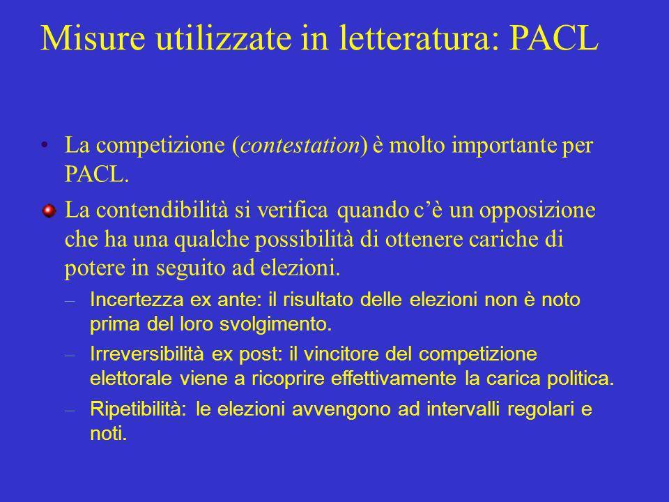 La competizione (contestation) è molto importante per PACL. La contendibilità si verifica quando cè un opposizione che ha una qualche possibilità di o