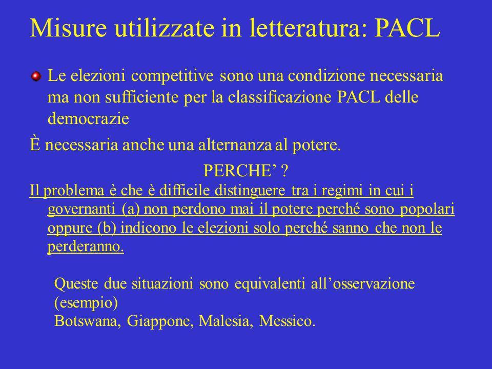Le elezioni competitive sono una condizione necessaria ma non sufficiente per la classificazione PACL delle democrazie È necessaria anche una alternanza al potere.