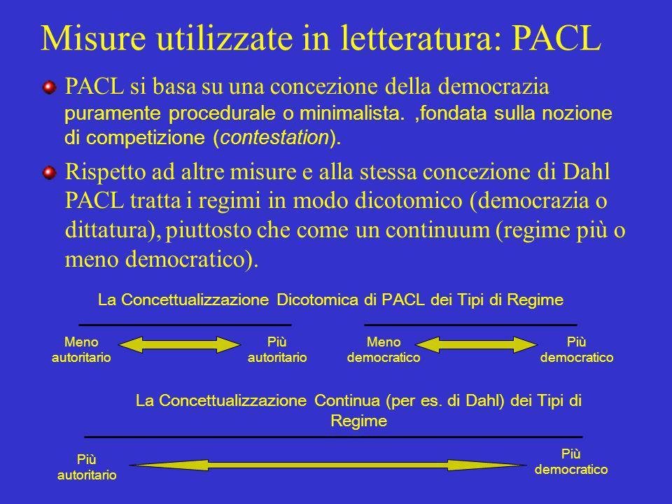 PACL si basa su una concezione della democrazia puramente procedurale o minimalista.,fondata sulla nozione di competizione (contestation). Rispetto ad