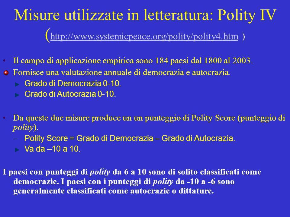 Il campo di applicazione empirica sono 184 paesi dal 1800 al 2003. Fornisce una valutazione annuale di democrazia e autocrazia. Grado di Democrazia 0-