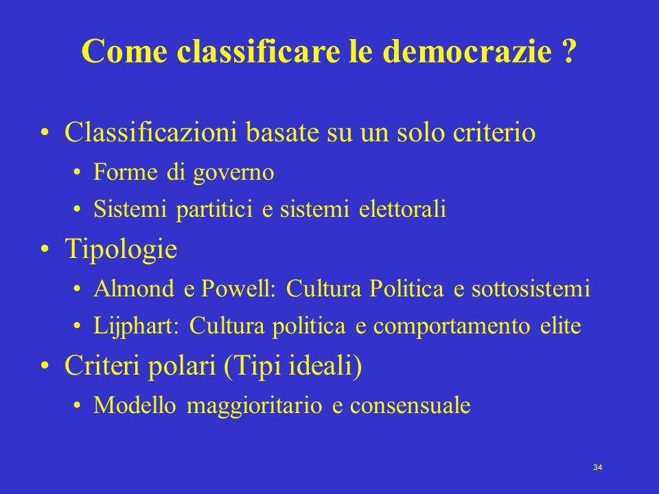 34 Come classificare le democrazie ? Classificazioni basate su un solo criterio Forme di governo Sistemi partitici e sistemi elettorali Tipologie Almo