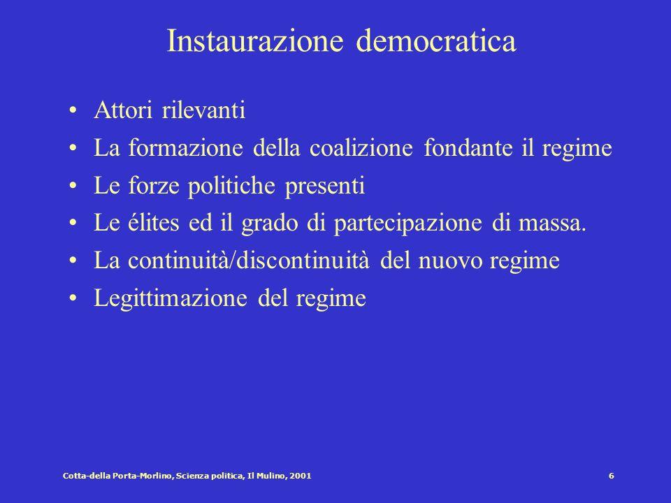 Cotta-della Porta-Morlino, Scienza politica, Il Mulino, 20015 Transizione e Instaurazione Def.