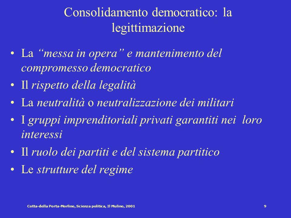 Cotta-della Porta-Morlino, Scienza politica, Il Mulino, 20018 Il consolidamento democratico Def.