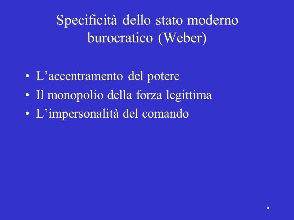 3 Definizione di burocrazia di Weber Organizzazioni che funzionano secondo il principio delle competenze di autorità attribuite a uffici e specificate