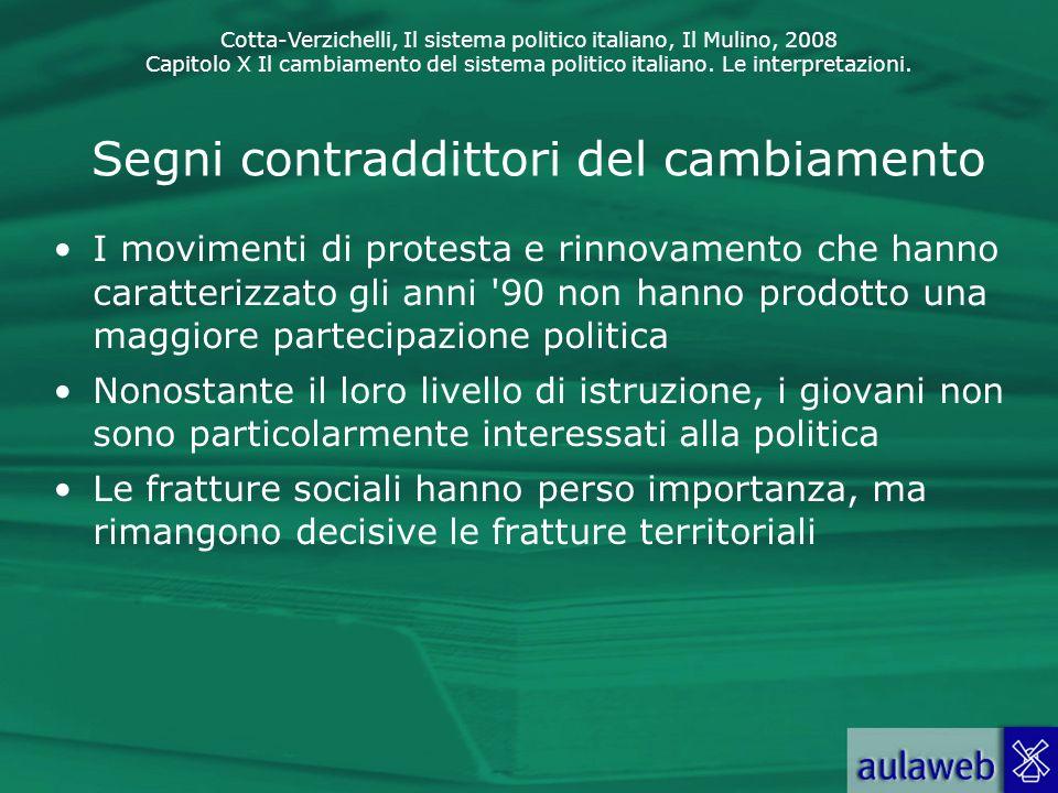 Cotta-Verzichelli, Il sistema politico italiano, Il Mulino, 2008 Capitolo X Il cambiamento del sistema politico italiano. Le interpretazioni. Segni co