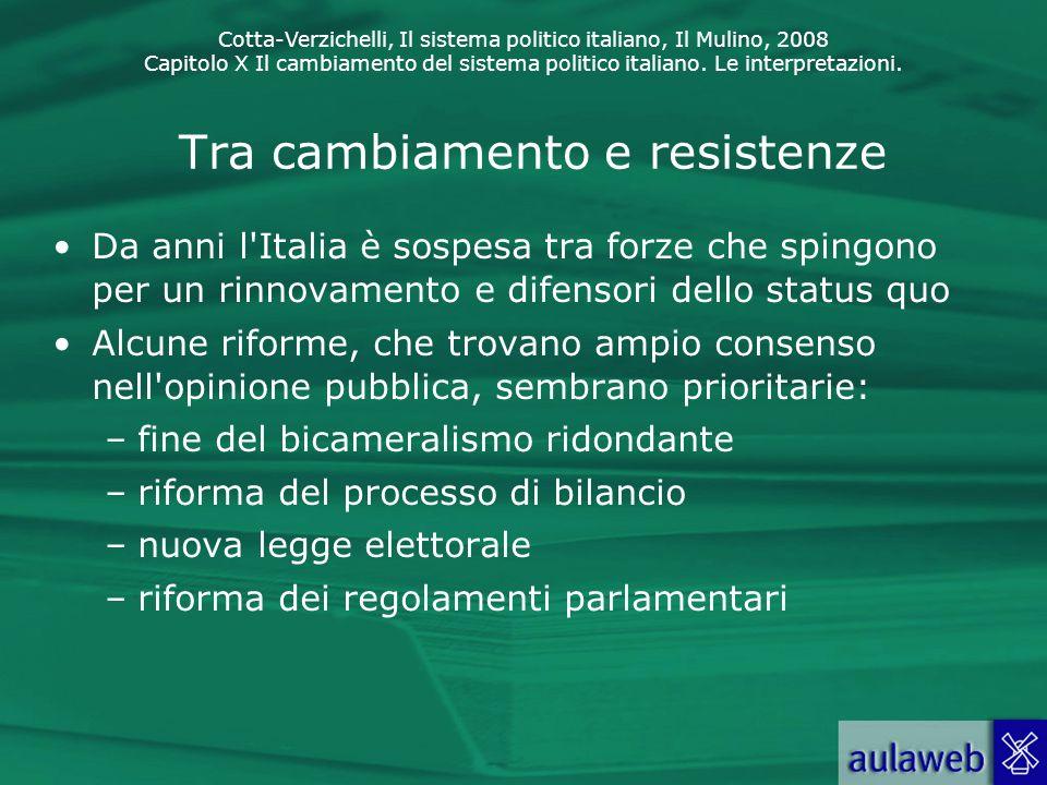 Cotta-Verzichelli, Il sistema politico italiano, Il Mulino, 2008 Capitolo X Il cambiamento del sistema politico italiano. Le interpretazioni. Tra camb