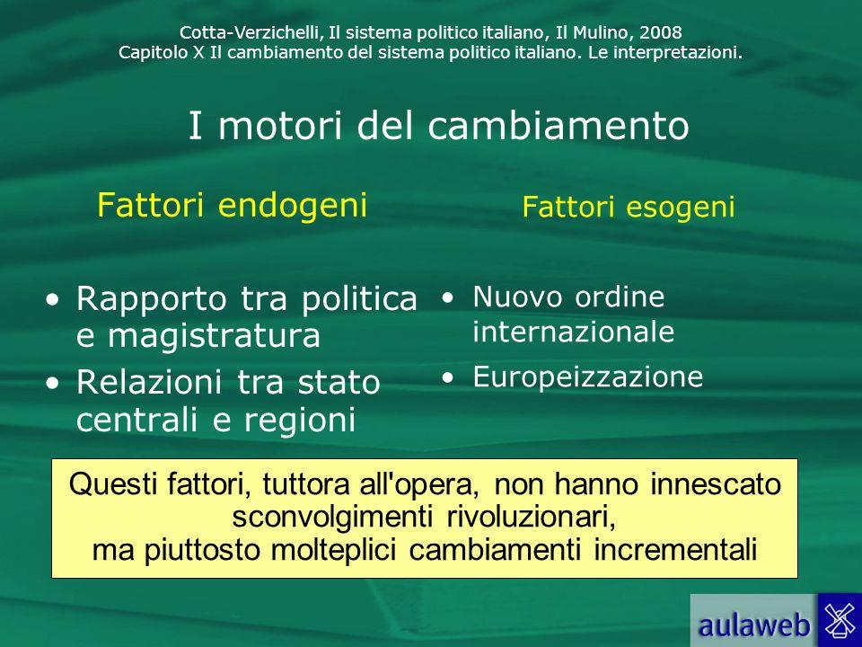 Cotta-Verzichelli, Il sistema politico italiano, Il Mulino, 2008 Capitolo X Il cambiamento del sistema politico italiano. Le interpretazioni. I motori