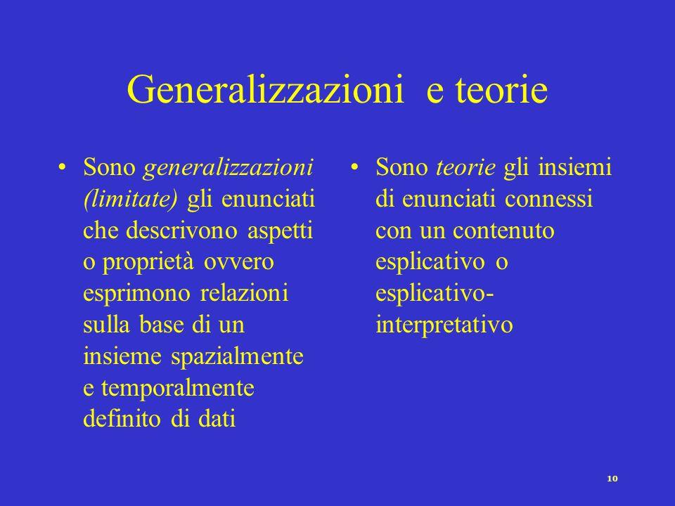 10 Generalizzazioni e teorie Sono generalizzazioni (limitate) gli enunciati che descrivono aspetti o proprietà ovvero esprimono relazioni sulla base di un insieme spazialmente e temporalmente definito di dati Sono teorie gli insiemi di enunciati connessi con un contenuto esplicativo o esplicativo- interpretativo