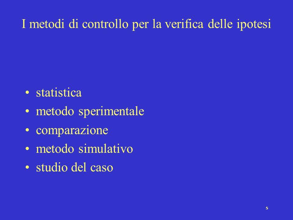 5 I metodi di controllo per la verifica delle ipotesi statistica metodo sperimentale comparazione metodo simulativo studio del caso