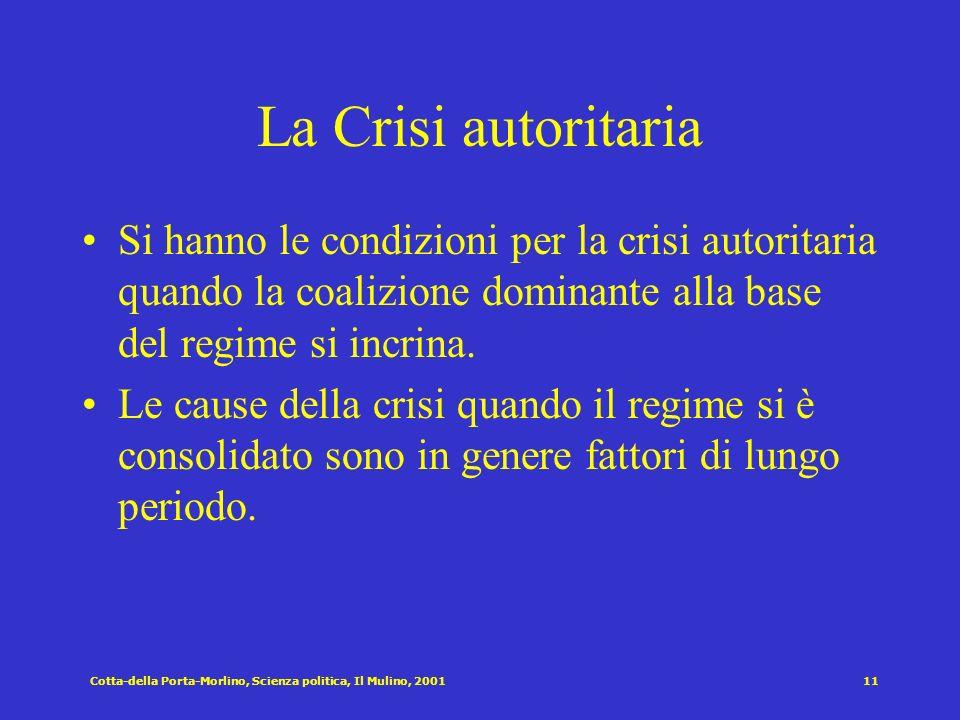 Cotta-della Porta-Morlino, Scienza politica, Il Mulino, 200110 I processi della dinamica autoritaria Linstaurazione Il consolidamento La crisi