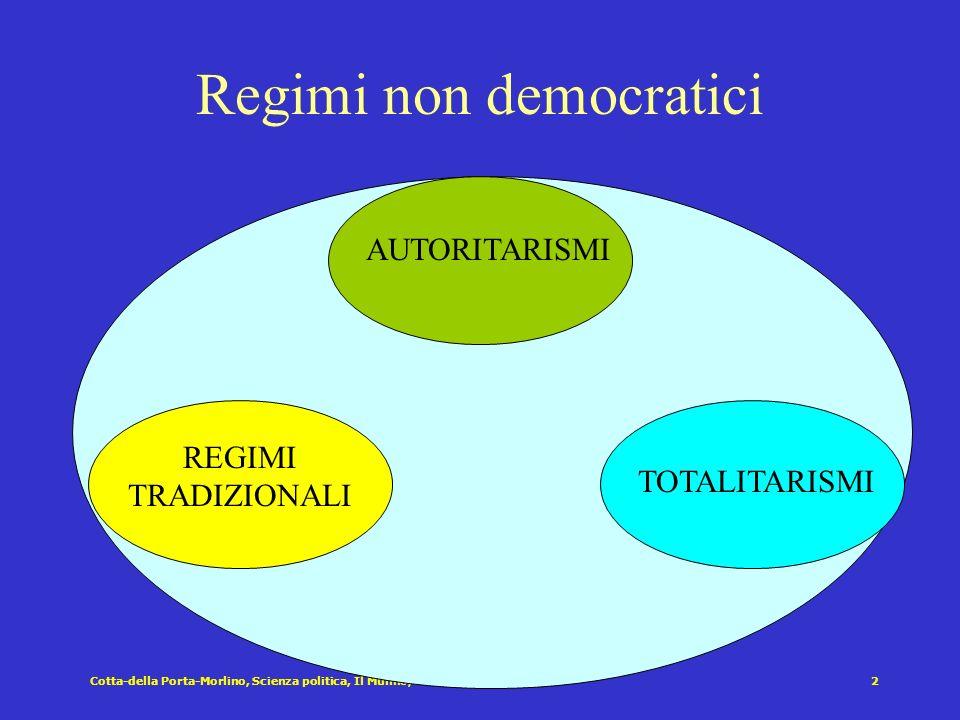 Cotta-della Porta-Morlino, Scienza politica, Il Mulino, 20011 Cap. V: Regimi non democratici Struttura del capitolo Regimi autoritari, totalitari, tra
