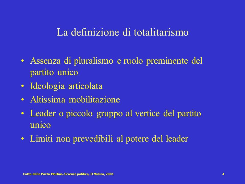 Cotta-della Porta-Morlino, Scienza politica, Il Mulino, 20013 La definizione di autoritarismo variabili rilevanti [Linz 1964] Pluralismo limitato Ment