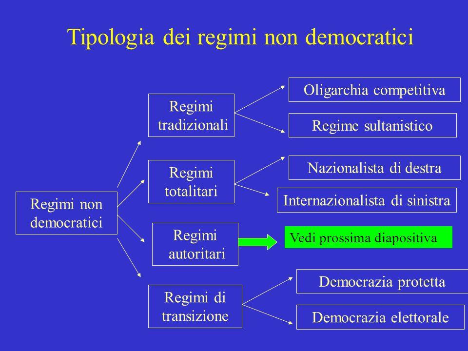 Cotta-della Porta-Morlino, Scienza politica, Il Mulino, 20016 Cause e ragioni dellintervento militare Le ragioni dellintervento militare sono politich