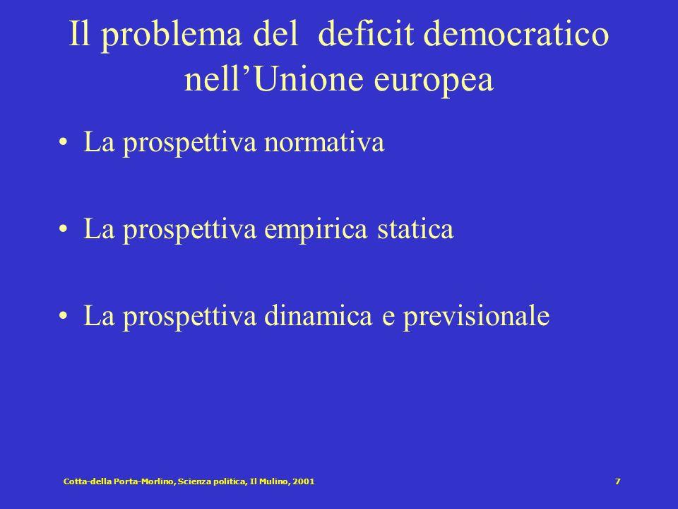Cotta-della Porta-Morlino, Scienza politica, Il Mulino, 20017 Il problema del deficit democratico nellUnione europea La prospettiva normativa La prosp