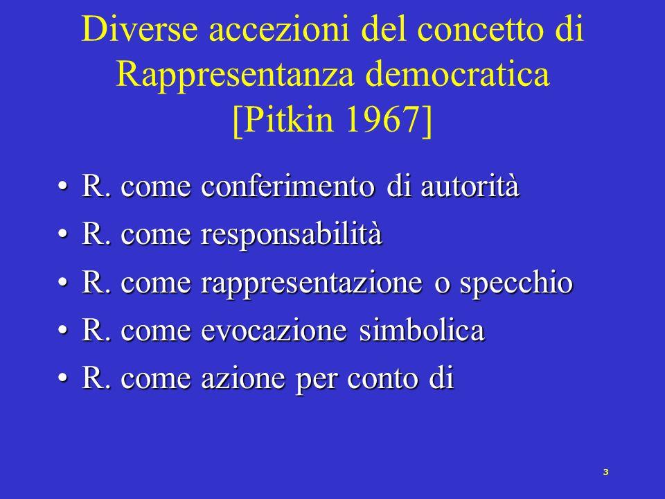 3 Diverse accezioni del concetto di Rappresentanza democratica [Pitkin 1967] R.