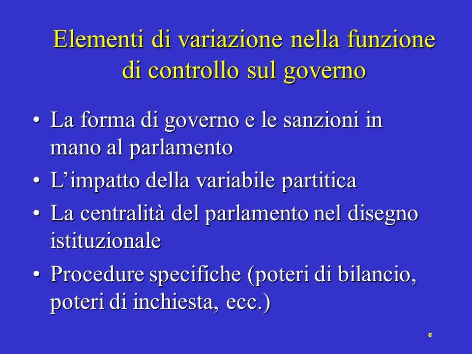 7 Elementi di variazione nella funzione di rappresentanza parlamentare La forma di governo (presidenzialismo vs.