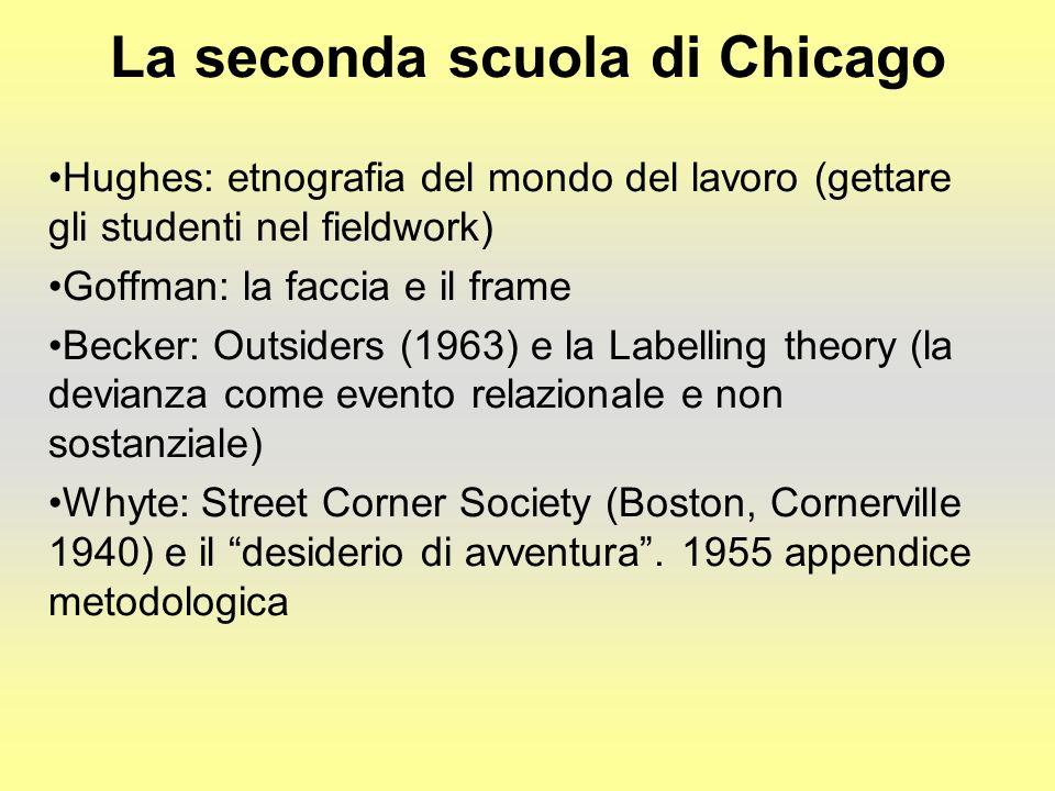 La seconda scuola di Chicago Hughes: etnografia del mondo del lavoro (gettare gli studenti nel fieldwork) Goffman: la faccia e il frame Becker: Outsiders (1963) e la Labelling theory (la devianza come evento relazionale e non sostanziale) Whyte: Street Corner Society (Boston, Cornerville 1940) e il desiderio di avventura.