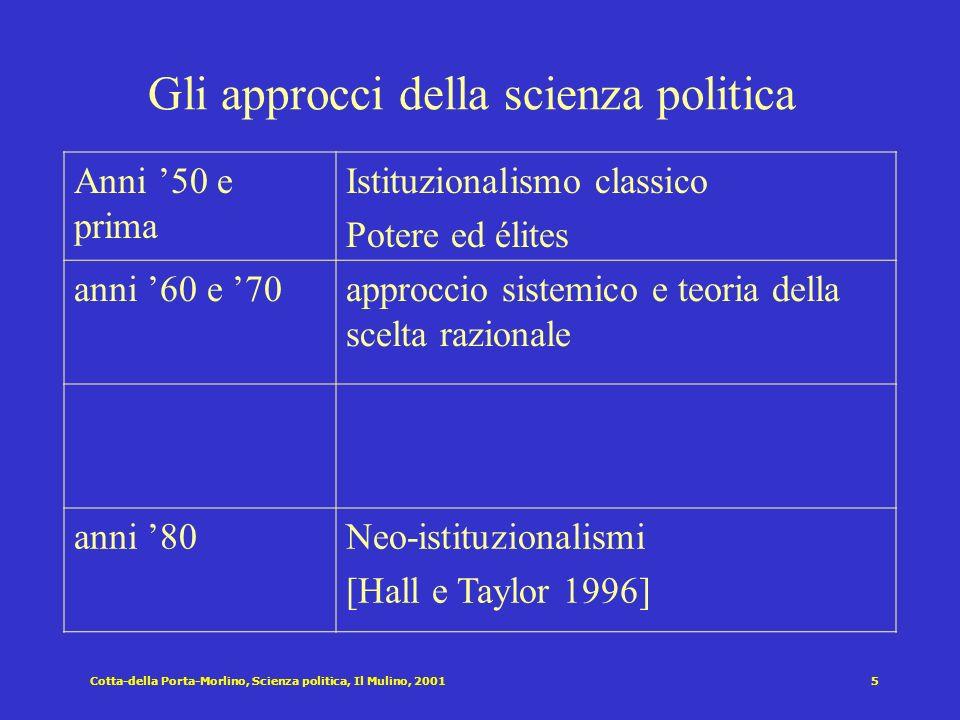 Cotta-della Porta-Morlino, Scienza politica, Il Mulino, 20014 I temi della scienza politica Studi sui partiti e studi elettorali Teoria politica, élit