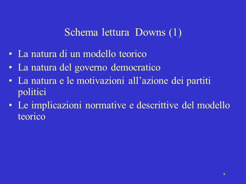 1 La natura di un modello teorico La natura del governo democratico La natura e le motivazioni allazione dei partiti politici Le implicazioni normative e descrittive del modello teorico Schema lettura Downs (1)