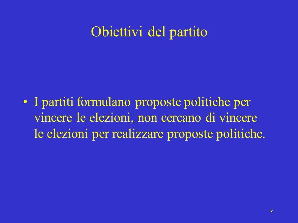 2 I partiti formulano proposte politiche per vincere le elezioni, non cercano di vincere le elezioni per realizzare proposte politiche.