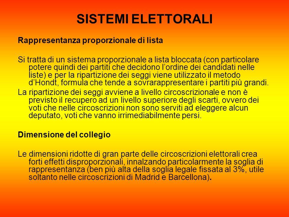 SISTEMI ELETTORALI Rappresentanza proporzionale di lista Si tratta di un sistema proporzionale a lista bloccata (con particolare potere quindi dei par