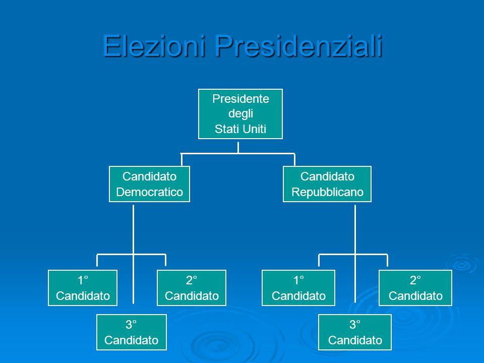Elezioni Presidenziali Presidente degli Stati Uniti Candidato Democratico Candidato Repubblicano 1° Candidato 2° Candidato 3° Candidato 1° Candidato 2