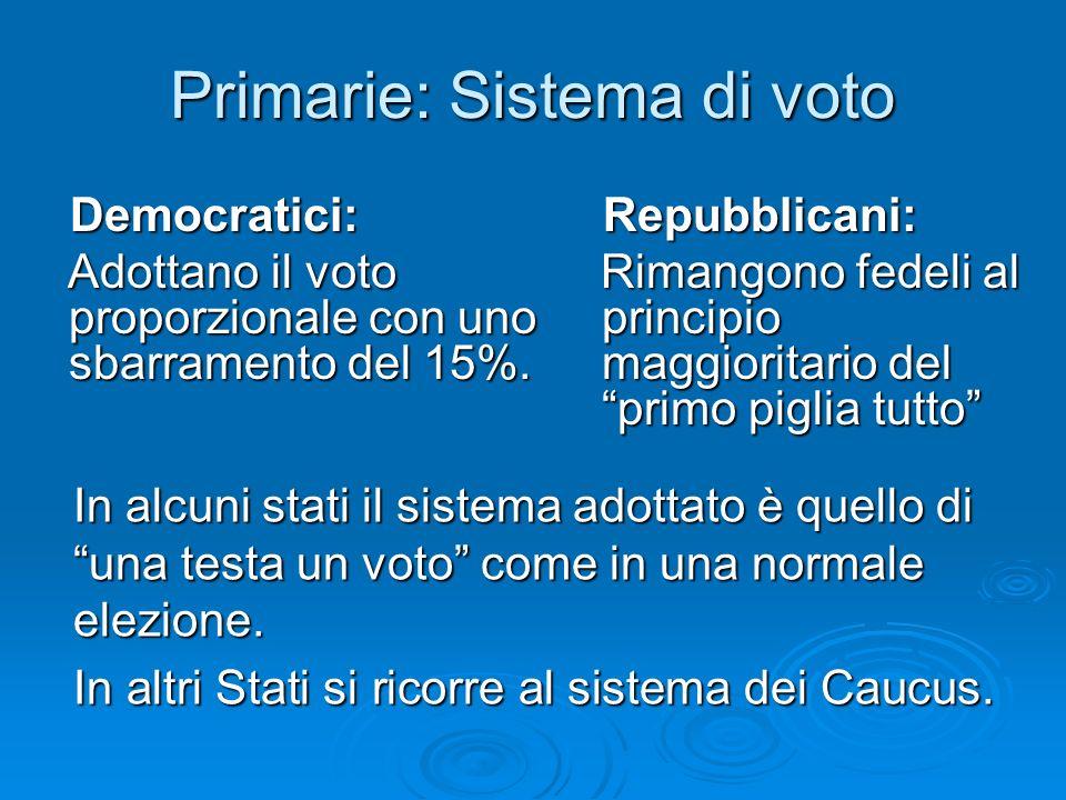Primarie: Sistema di voto Democratici: Democratici: Adottano il voto proporzionale con uno sbarramento del 15%. Adottano il voto proporzionale con uno
