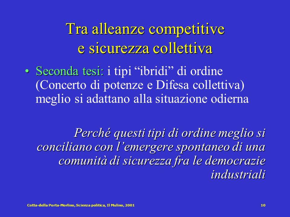 Cotta-della Porta-Morlino, Scienza politica, Il Mulino, 200110 Tra alleanze competitive e sicurezza collettiva Seconda tesi:Seconda tesi: i tipi ibrid