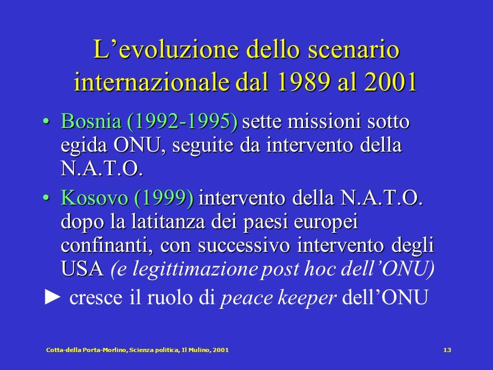 Cotta-della Porta-Morlino, Scienza politica, Il Mulino, 200113 Levoluzione dello scenario internazionale dal 1989 al 2001 Bosnia (1992-1995)sette miss