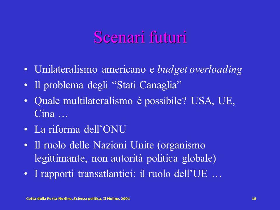 Cotta-della Porta-Morlino, Scienza politica, Il Mulino, 200118 Scenari futuri Unilateralismo americano e budget overloading Il problema degli Stati Ca